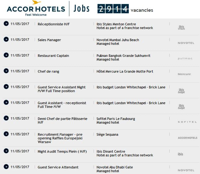 17 Accor Hotels