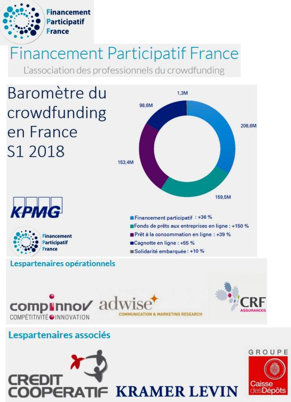 18 Financement Participatif France