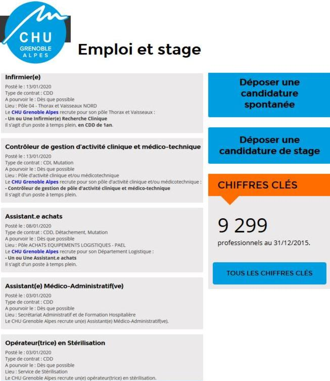 20 CHU Grenoble Offres