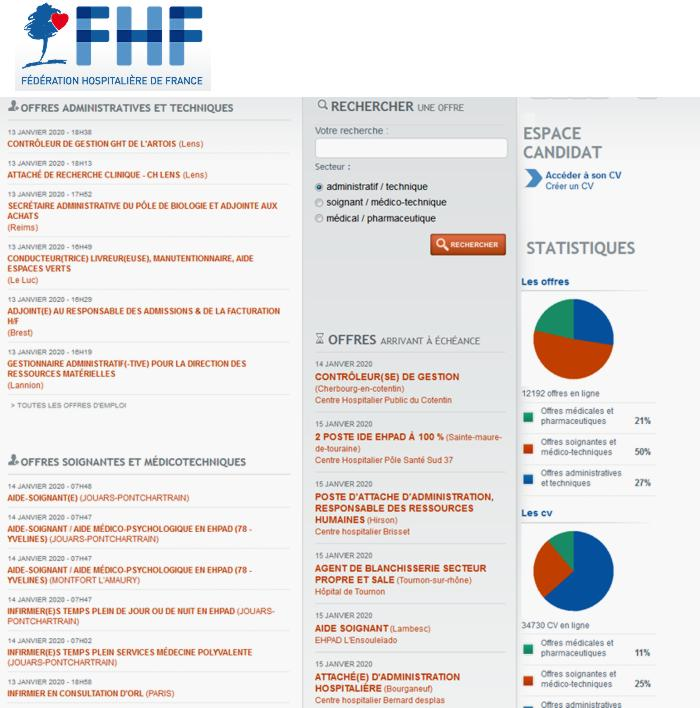 20 Federation Hospitaliere de France