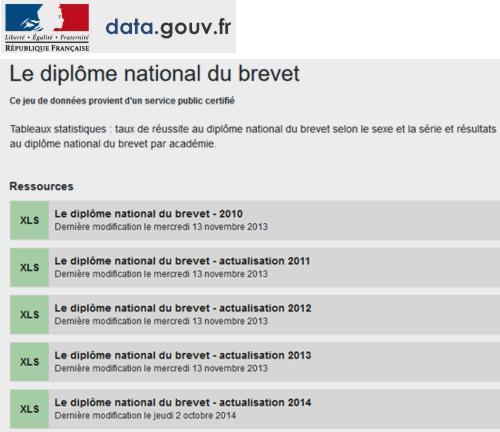 16 EN Data Resultat National Brevet des Colleges